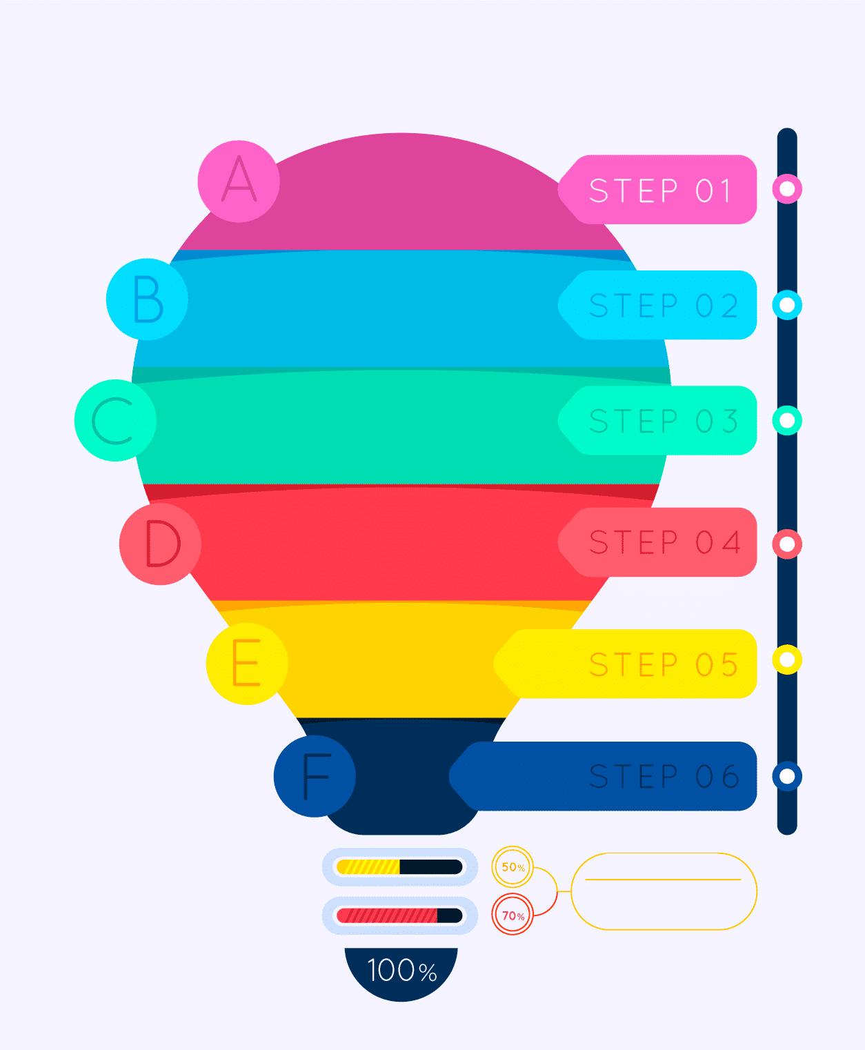 نمودار بالونی